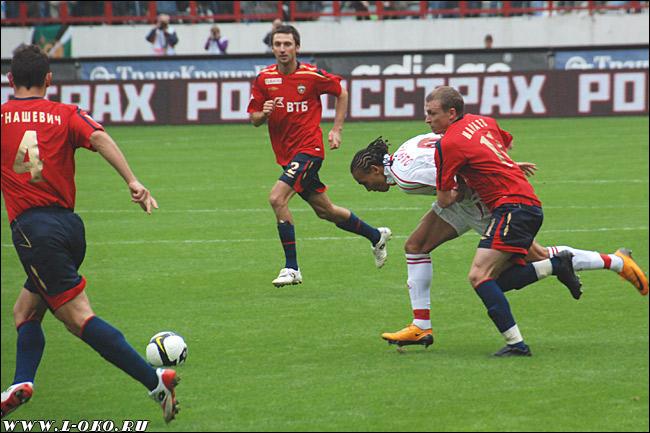 Локомотив - ЦСКА 0-2