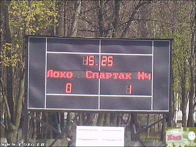 Локо-Нальчик молодежный турнир