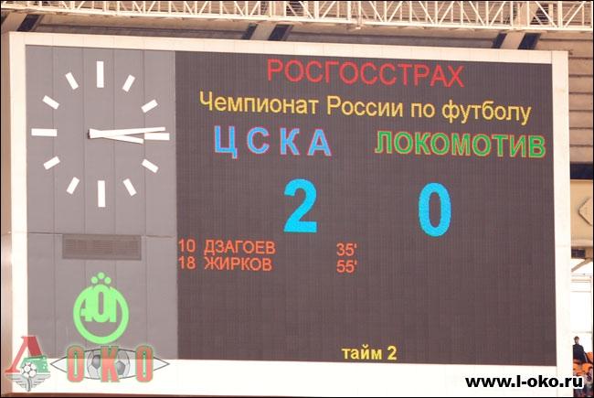 ЦСКА - Локомотив Москва 4-1