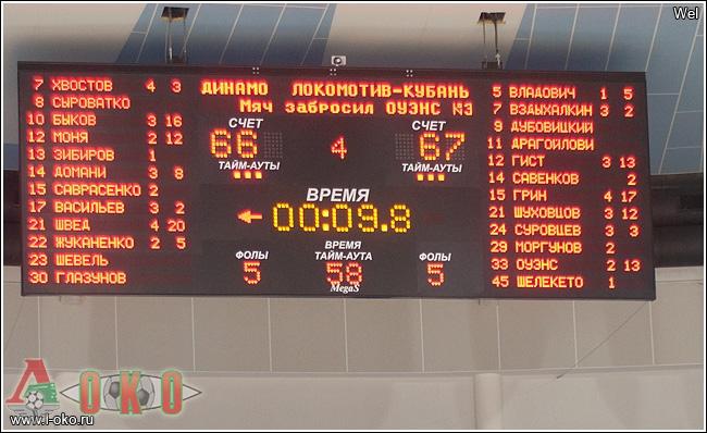 БК Динамо - БК Кубань-Локомотив 68-67
