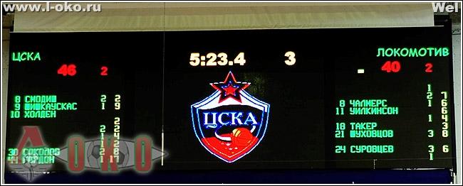 БК ЦСКА - БК Локомотив-Кубань 89:87