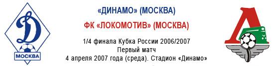 История матчей между Локомотивом и Динамо