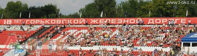 ФК Волга Нижний Новгород - ФК Локомотив Москва  0-23