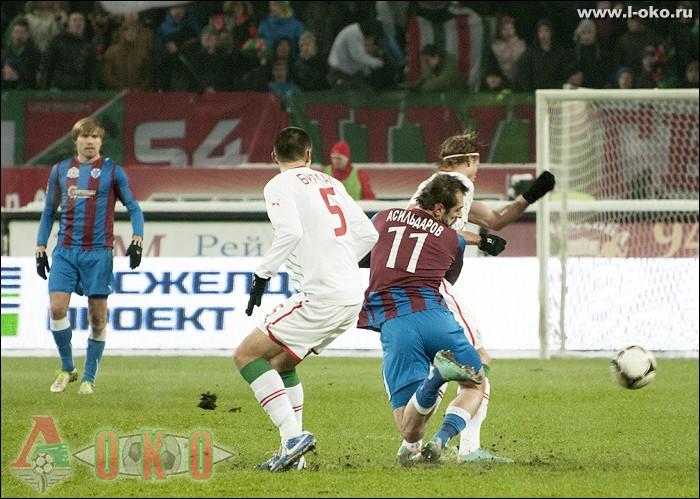 ФК Локомотив Москва - ФК Волга 0-1