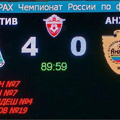 Локомотив - Анжи 4-0. Кажется, два рекорда