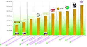 Программа Для Составления Графиков И Диаграмм - фото 2